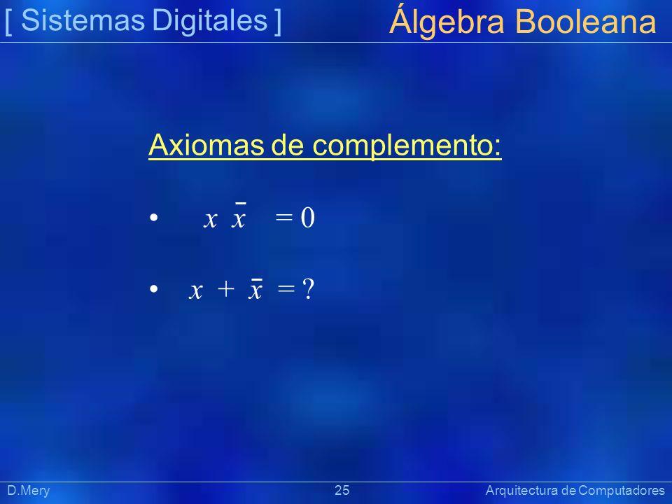 Álgebra Booleana [ Sistemas Digitales ] Axiomas de complemento: